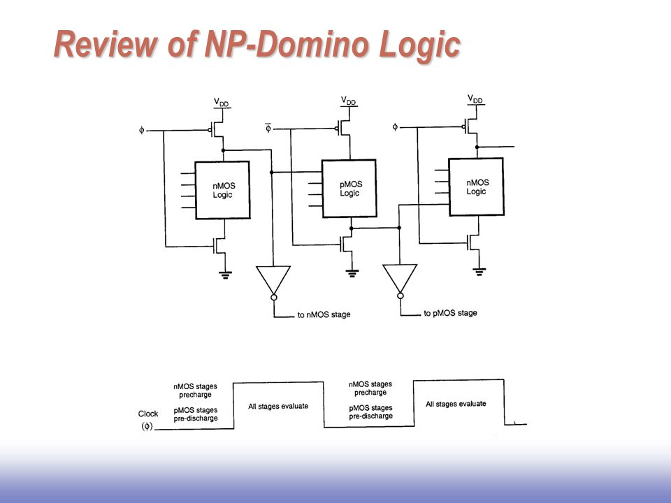 Review of NP-Domino Logic