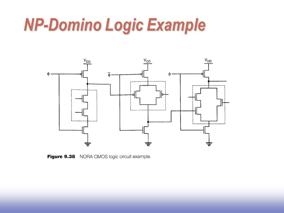 NP-Domino Logic Example