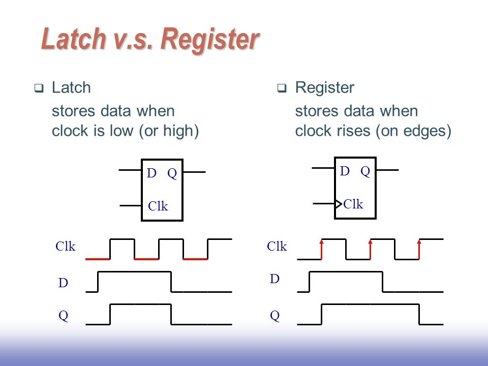 Latch v.s. Register Latch stores data when clock is low (or high)