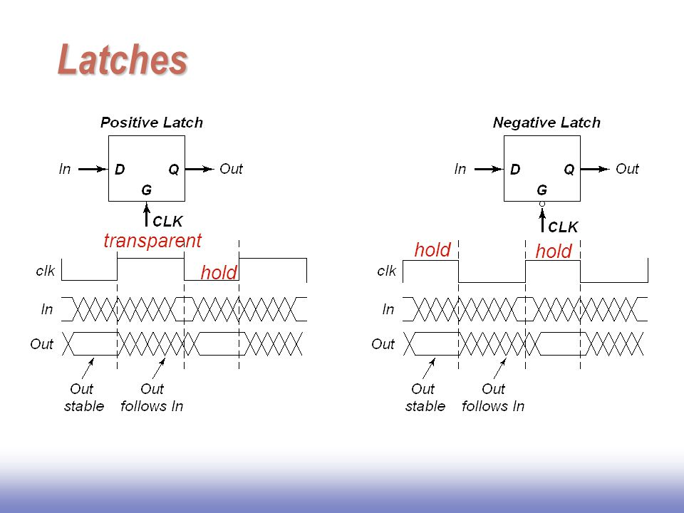 Latches transparent hold hold hold