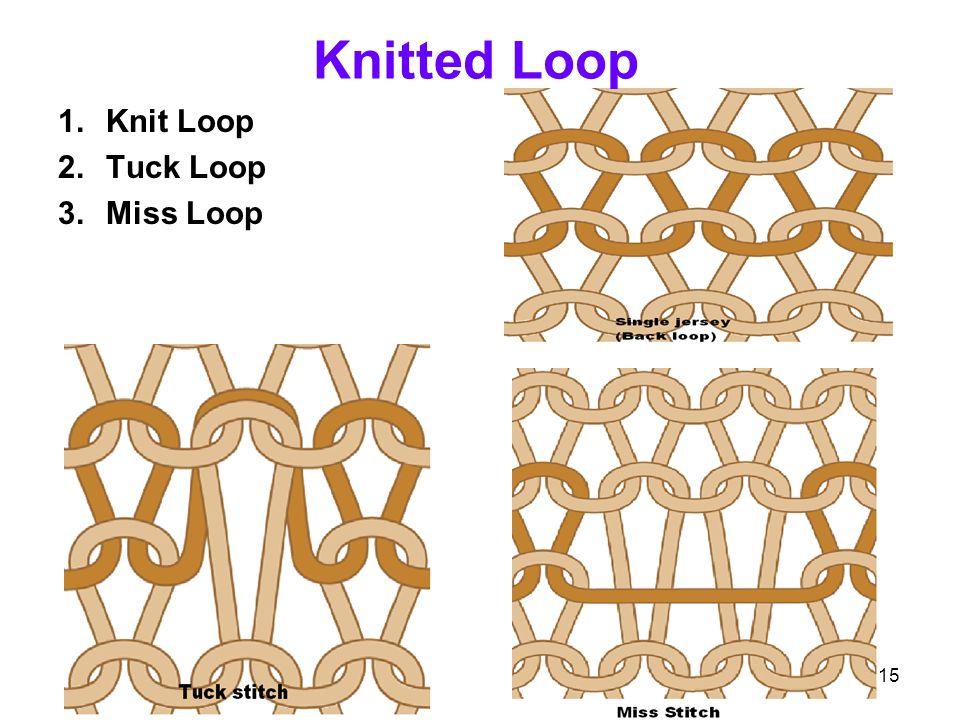 Knitted Loop Knit Loop Tuck Loop Miss Loop