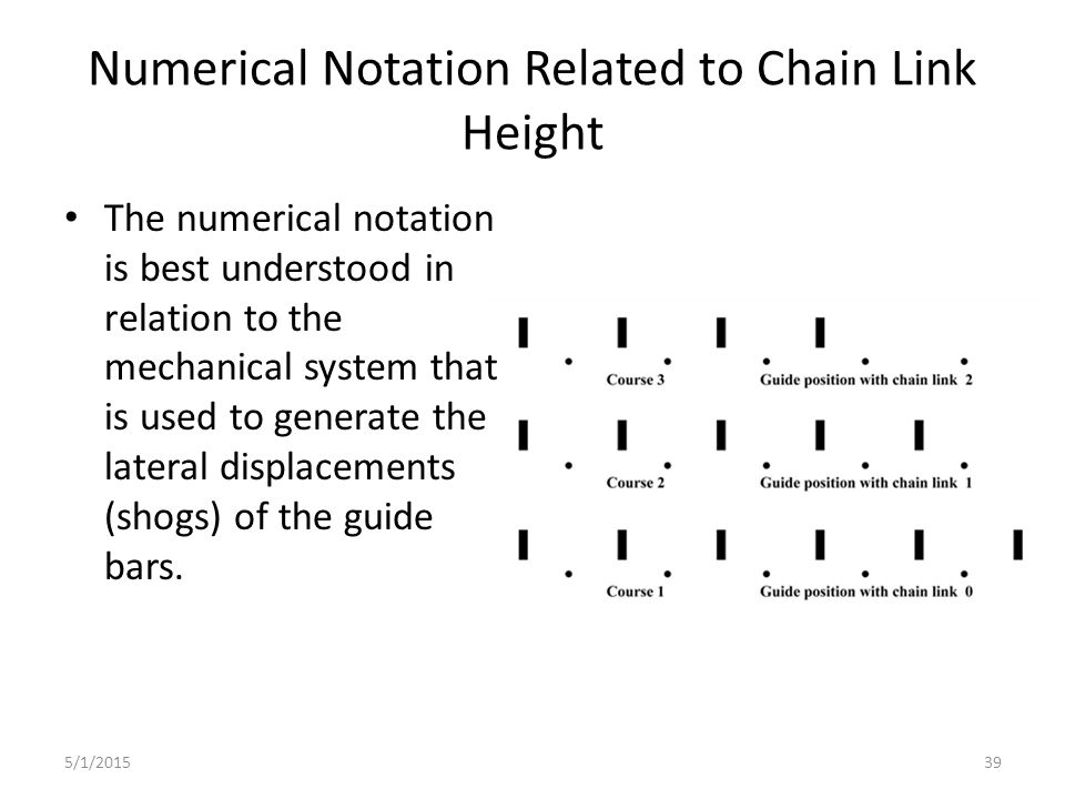 Numerical Notation Related to Chain Link Height