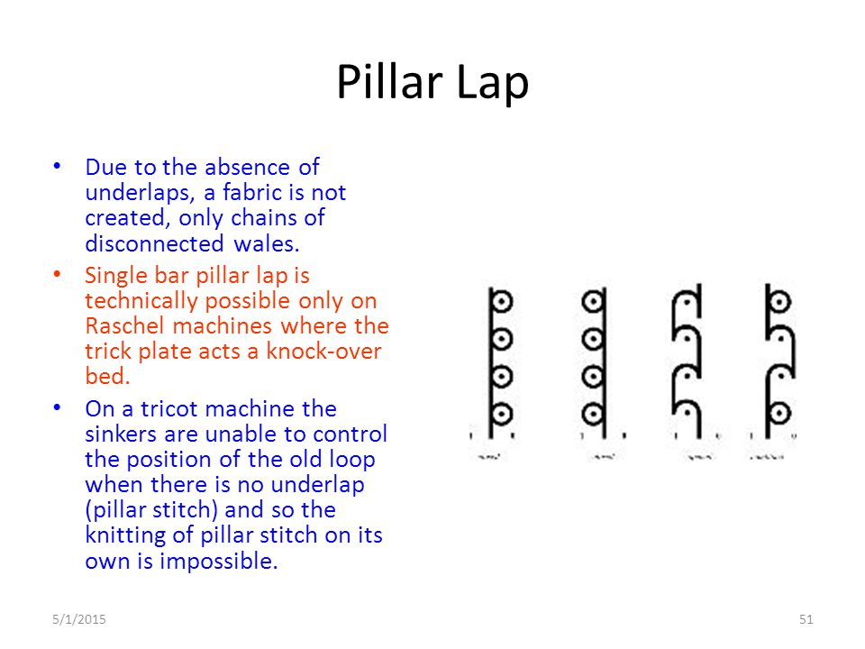 Pillar Lap Due to the absence of underlaps, a fabric is not created, only chains of disconnected wales.