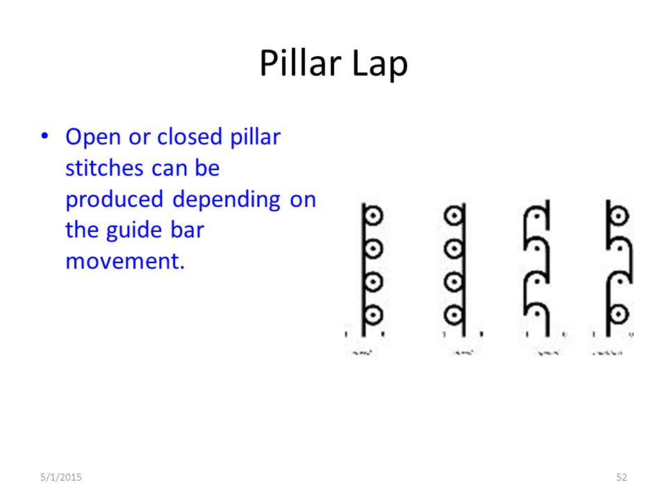 Pillar Lap Open or closed pillar stitches can be produced depending on the guide bar movement.