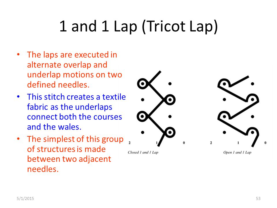 1 and 1 Lap (Tricot Lap) The laps are executed in alternate overlap and underlap motions on two defined needles.