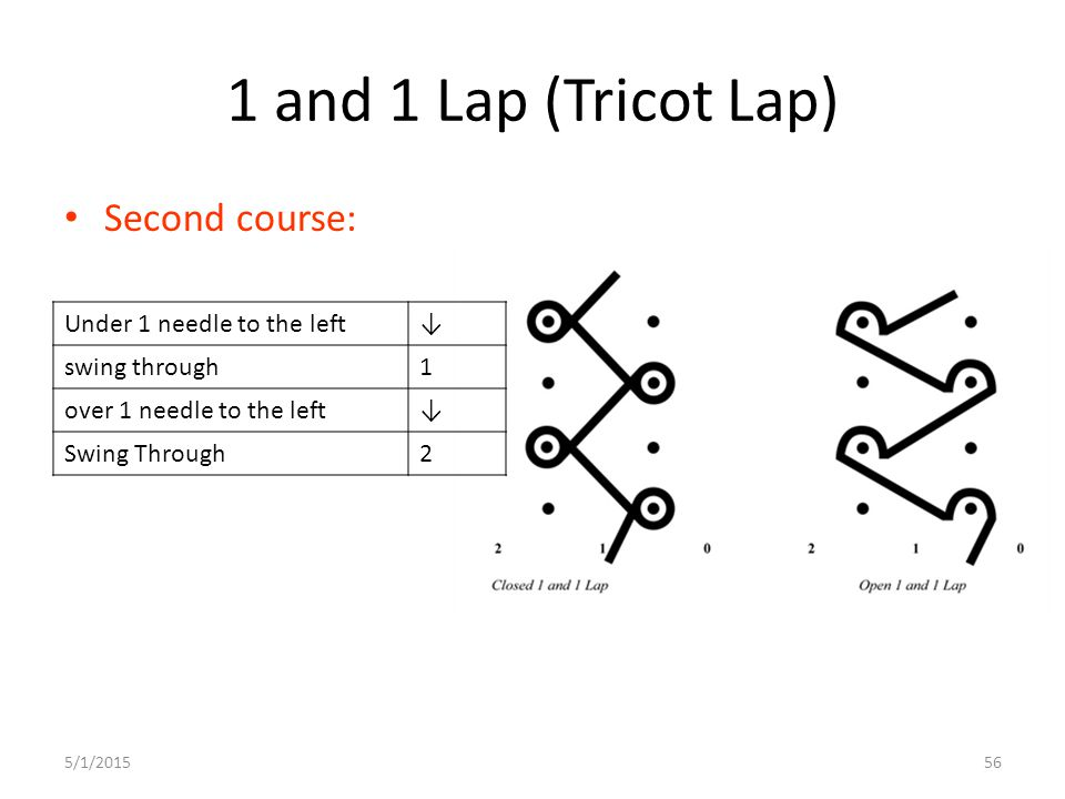 1 and 1 Lap (Tricot Lap) Second course: Under 1 needle to the left ↓