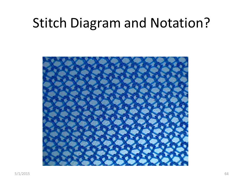 Stitch Diagram and Notation