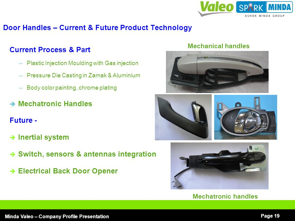 Door Handles – Current & Future Product Technology