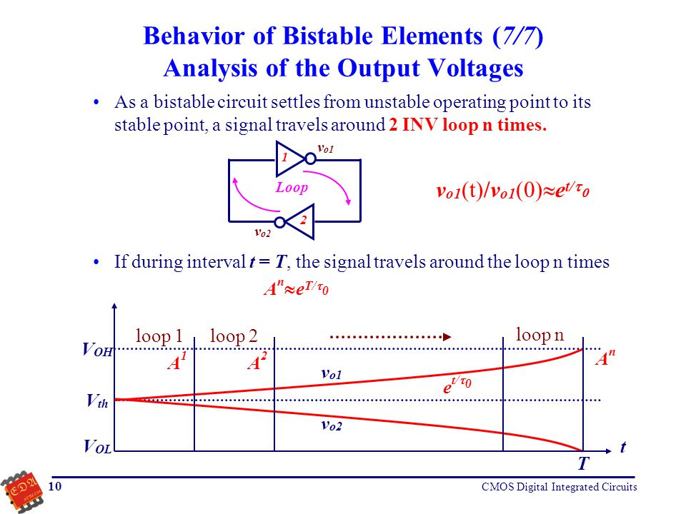 Behavior of Bistable Elements (7/7) Analysis of the Output Voltages