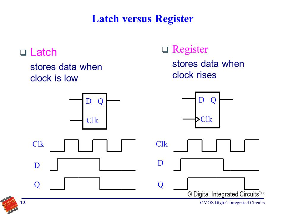 Latch versus Register Register Latch stores data when clock is low