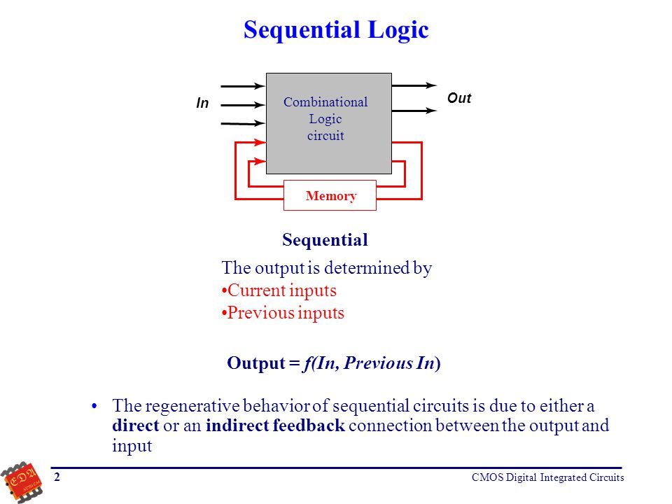 Sequential Logic Sequential The output is determined by Current inputs