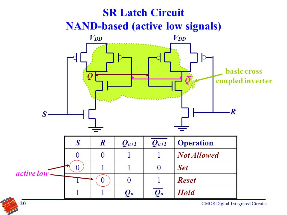 SR Latch Circuit NAND-based (active low signals)