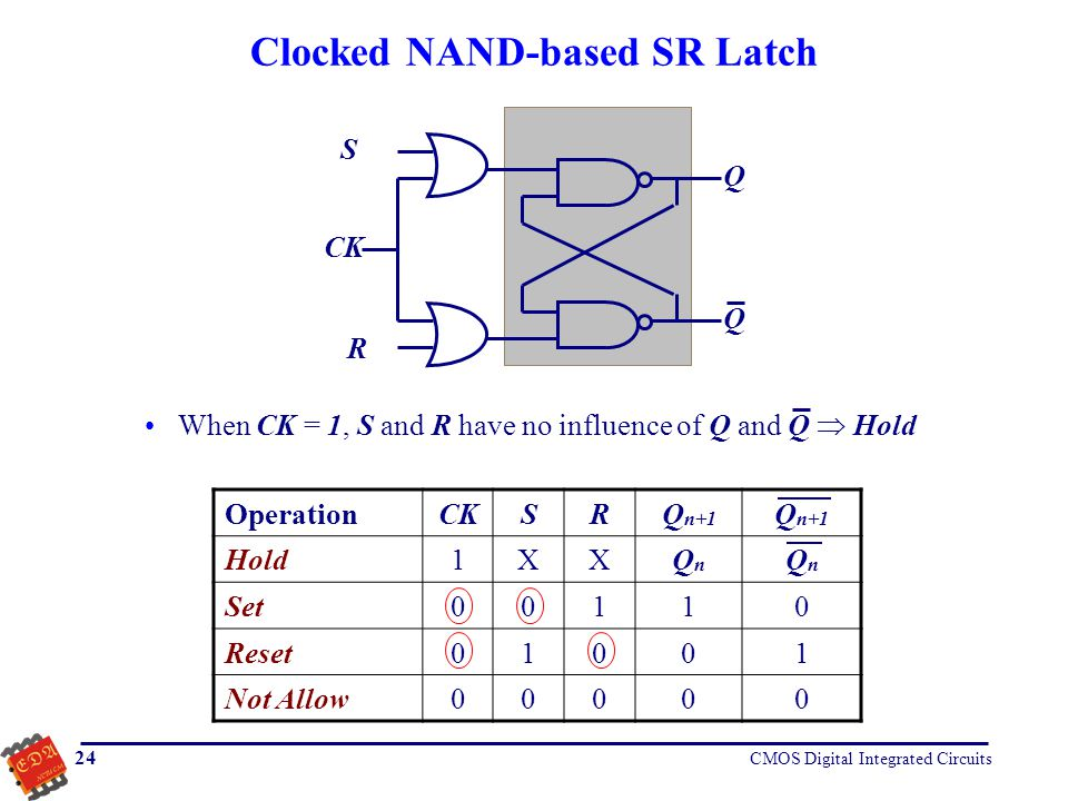 Clocked NAND-based SR Latch
