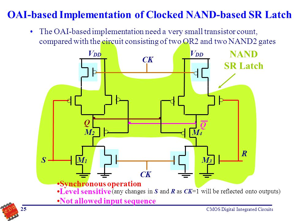 OAI-based Implementation of Clocked NAND-based SR Latch