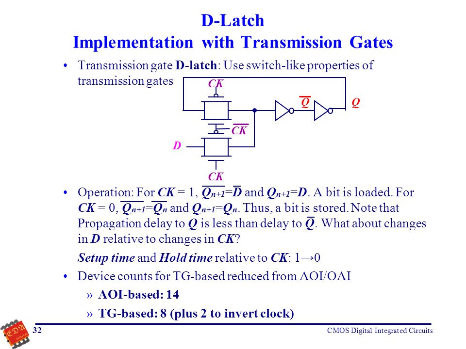 D-Latch Implementation with Transmission Gates