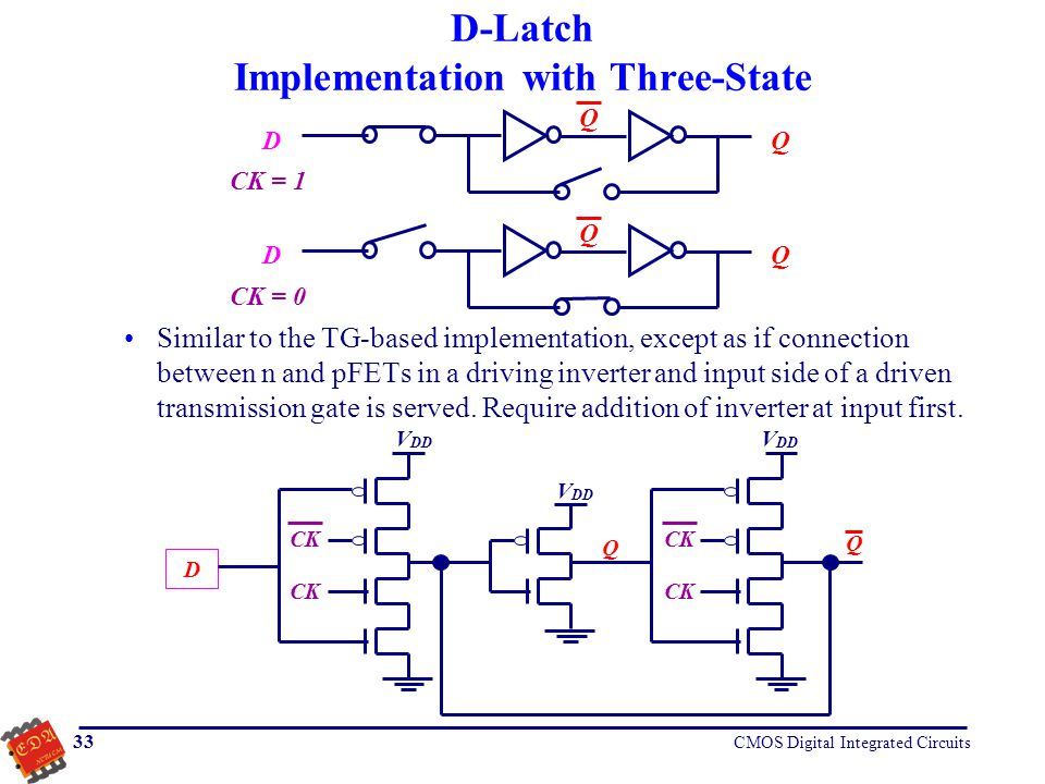 D-Latch Implementation with Three-State