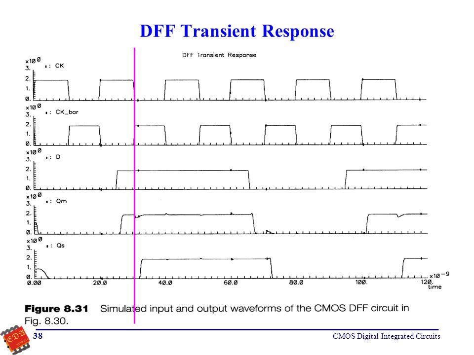 DFF Transient Response