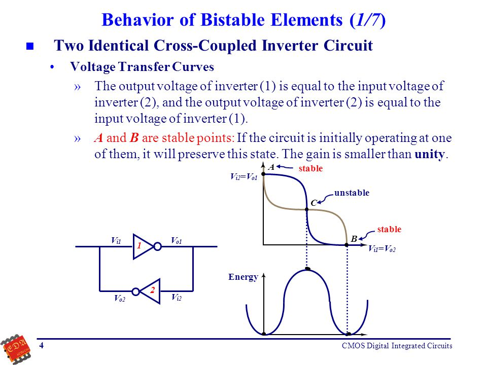 Behavior of Bistable Elements (1/7)