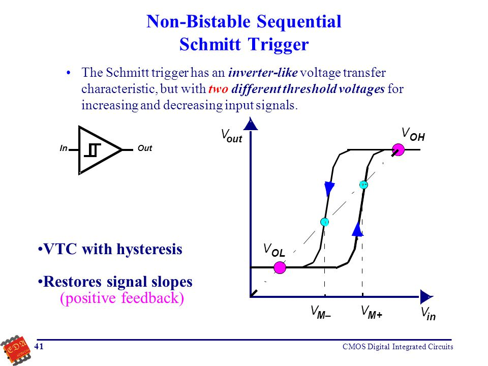 Non-Bistable Sequential Schmitt Trigger