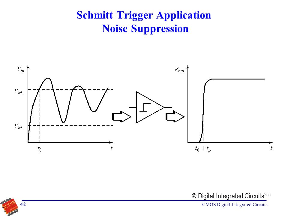 Schmitt Trigger Application Noise Suppression