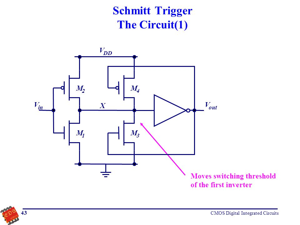 Schmitt Trigger The Circuit(1)