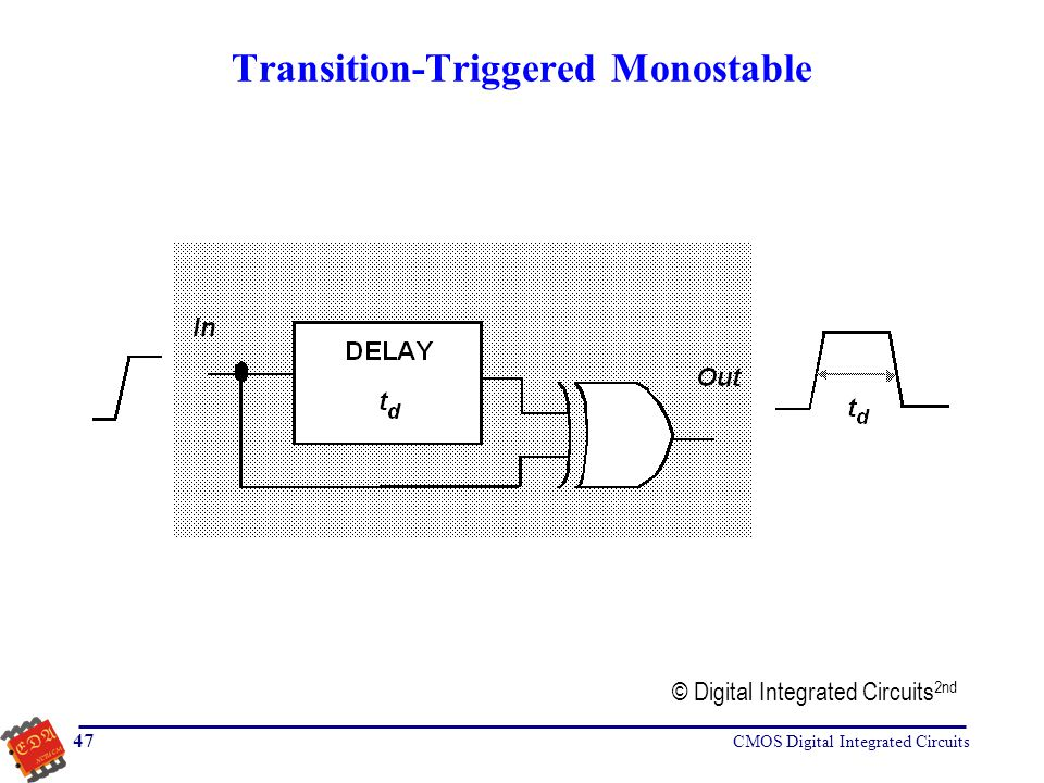 Transition-Triggered Monostable