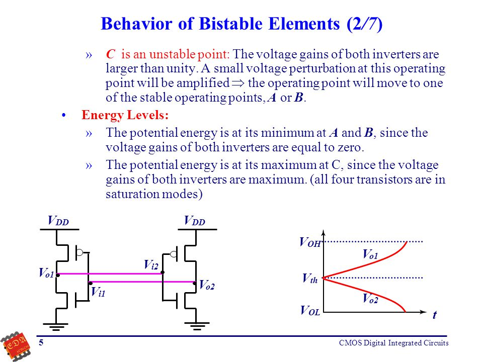 Behavior of Bistable Elements (2/7)