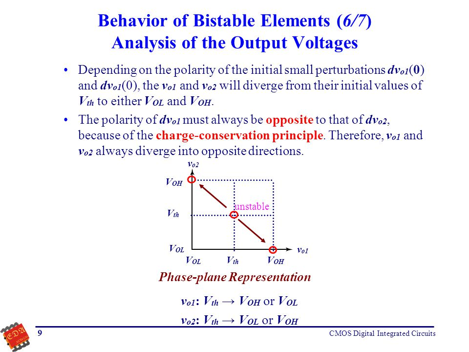Behavior of Bistable Elements (6/7) Analysis of the Output Voltages