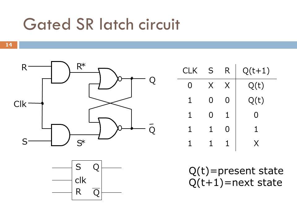 Gated SR latch circuit Q(t)=present state Q(t+1)=next state Q R * S