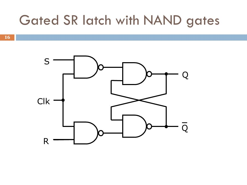 Gated SR latch with NAND gates