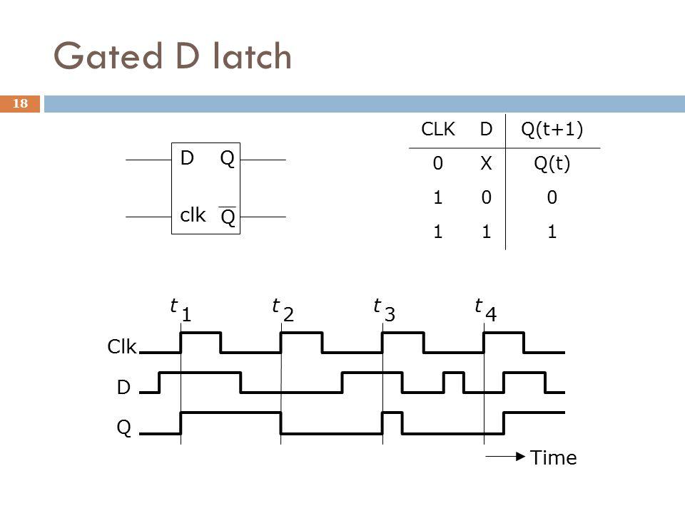Gated D latch CLK D Q(t+1) X Q(t) 1 D clk Q Time t 1 2 3 4 Clk D Q