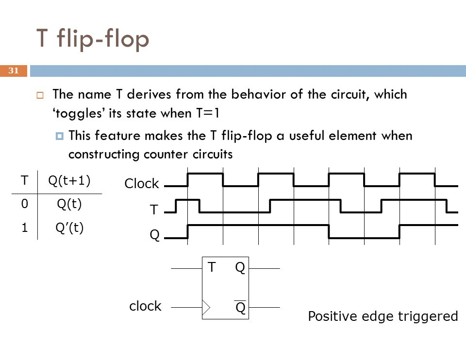T flip-flop The name T derives from the behavior of the circuit, which 'toggles' its state when T=1.