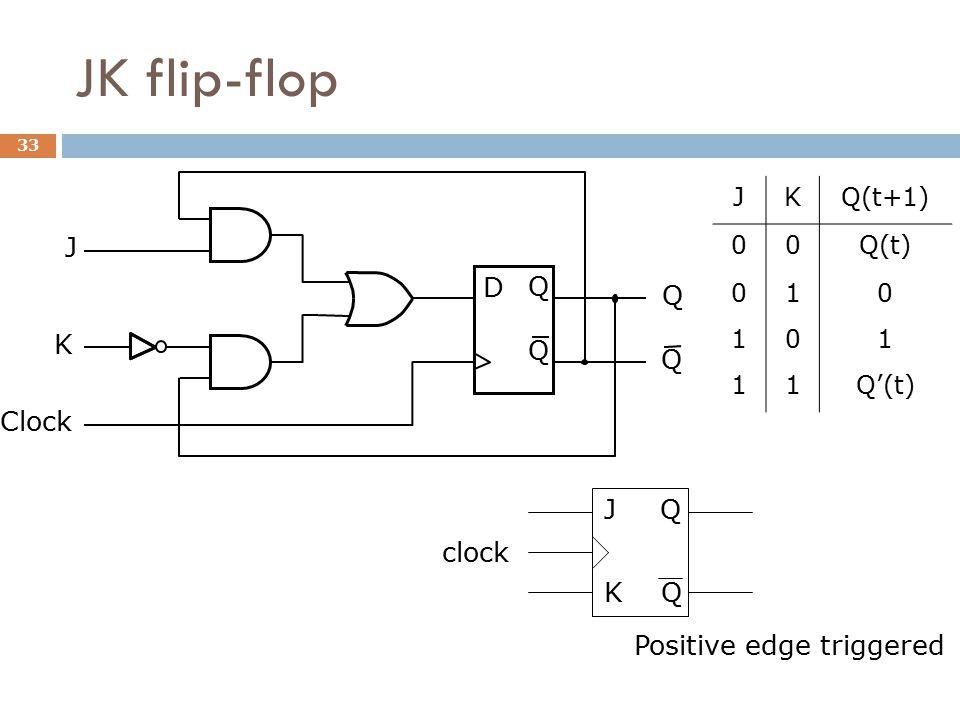ee2420  u2013 digital logic summer ii ppt video online download