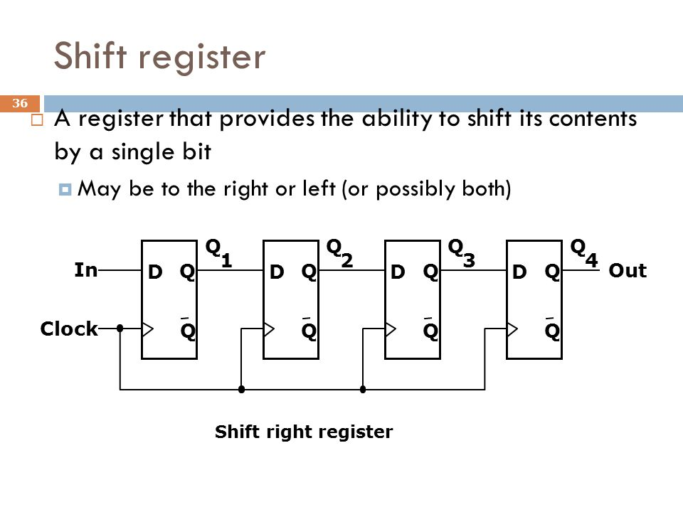 Shift register A register that provides the ability to shift its contents by a single bit. May be to the right or left (or possibly both)