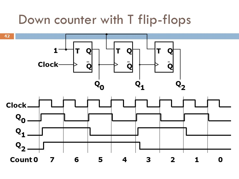 Down counter with T flip-flops