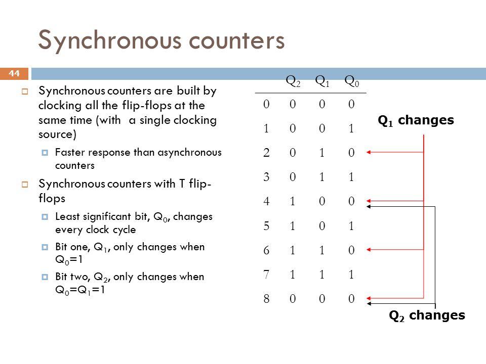 Synchronous counters Q2 Q1 Q0 1 2 3 4 5 6 7 8