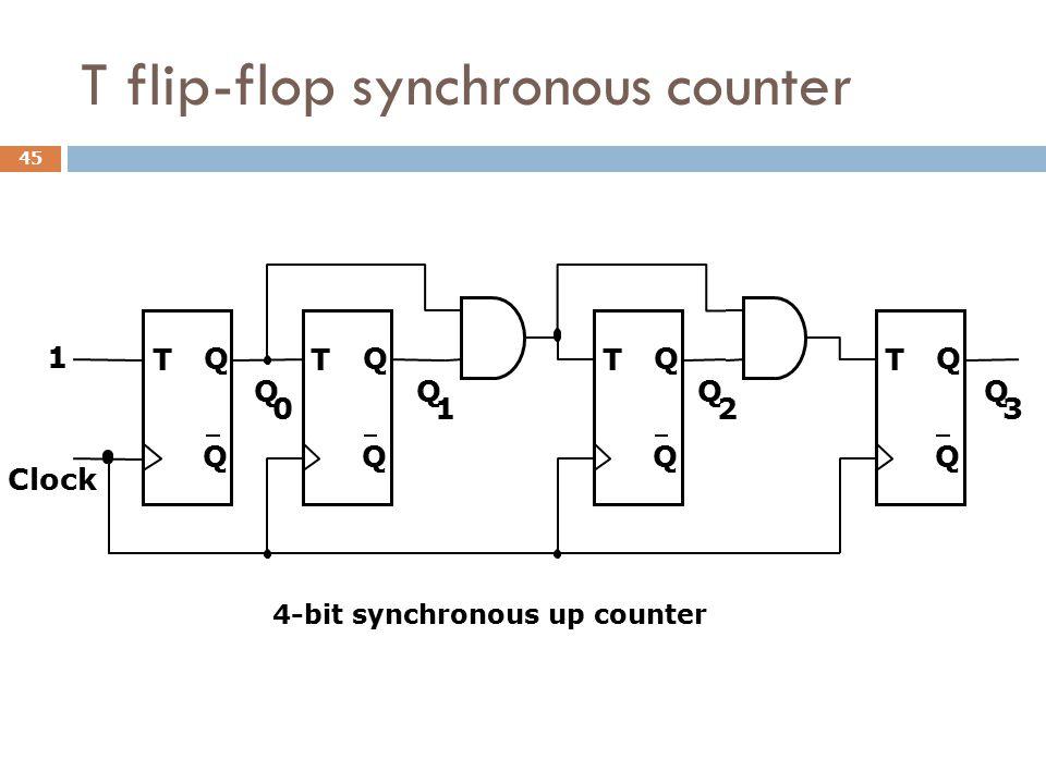 T flip-flop synchronous counter