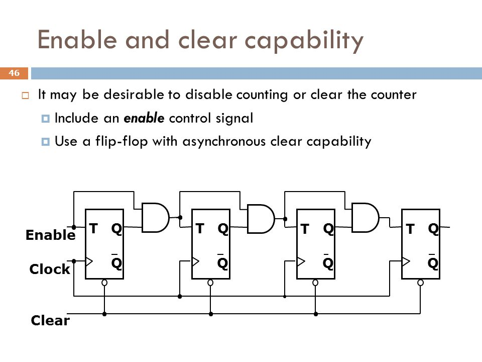 Enable and clear capability