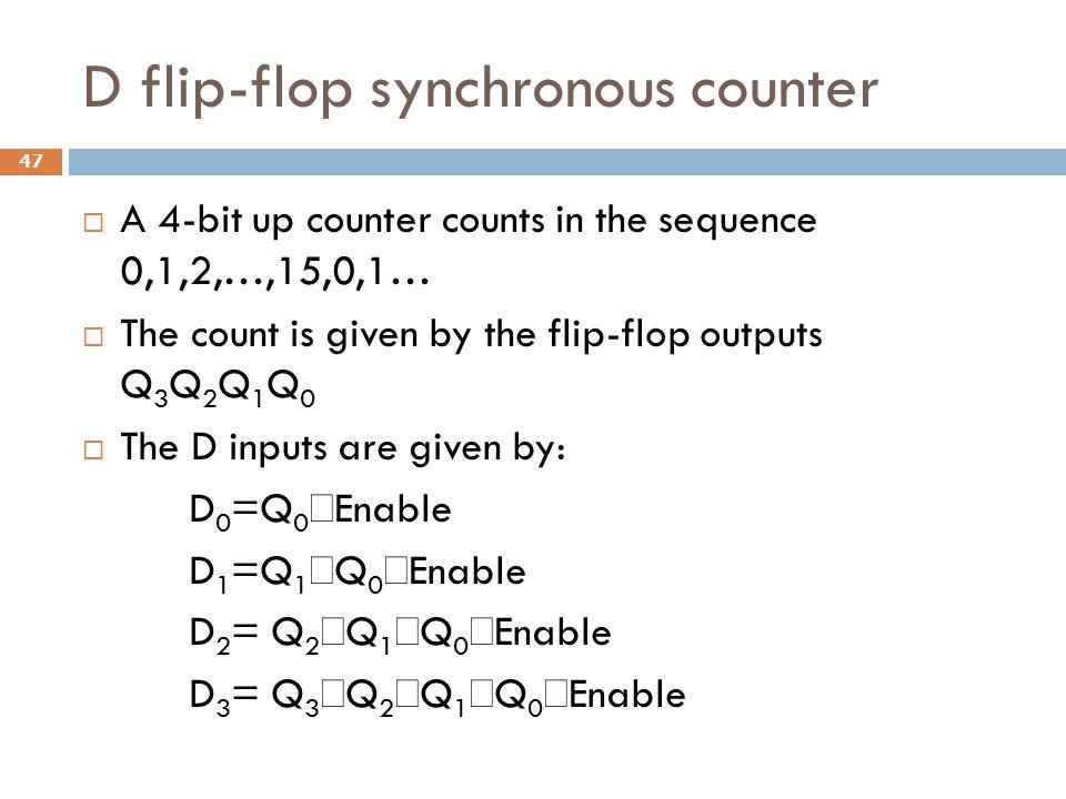 D flip-flop synchronous counter