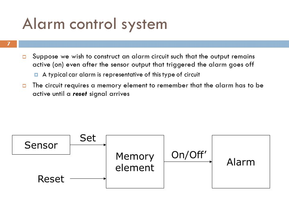 Alarm control system Set Sensor Memory element Alarm On/Off' Reset