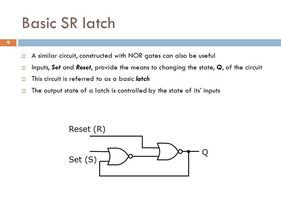 Basic SR latch Reset (R) Q Set (S)