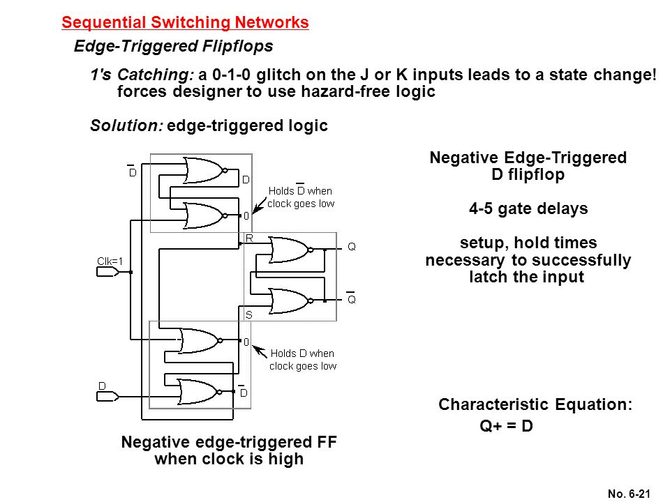 Sequential Switching Networks