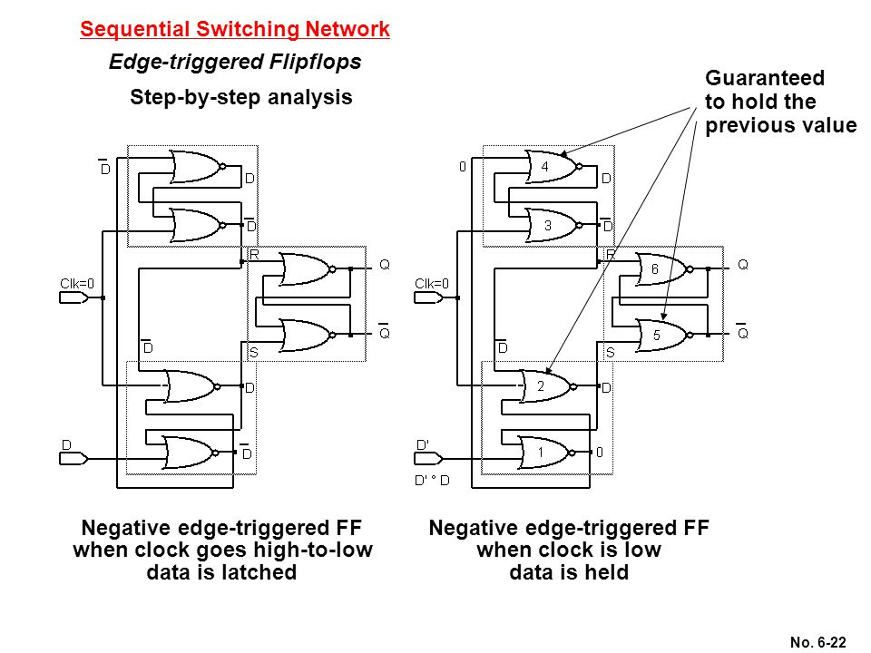 Sequential Switching Network