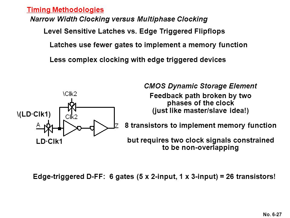 Narrow Width Clocking versus Multiphase Clocking