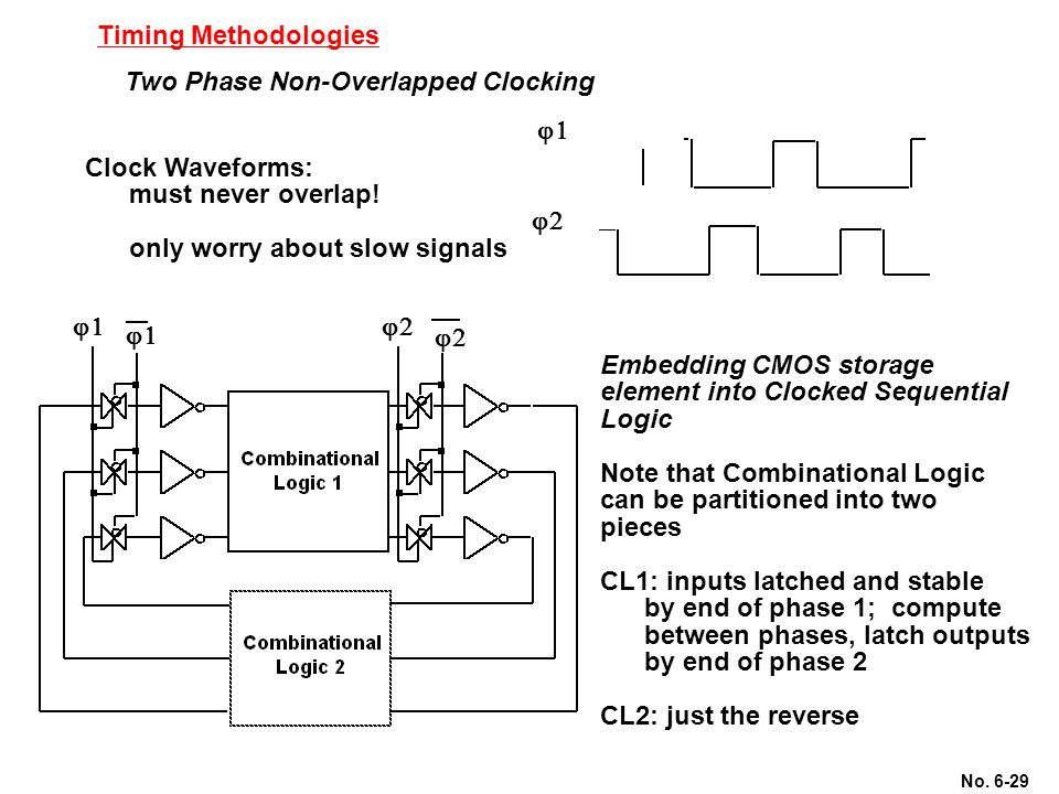 Timing Methodologies Two Phase Non-Overlapped Clocking. 1. Clock Waveforms: must never overlap!