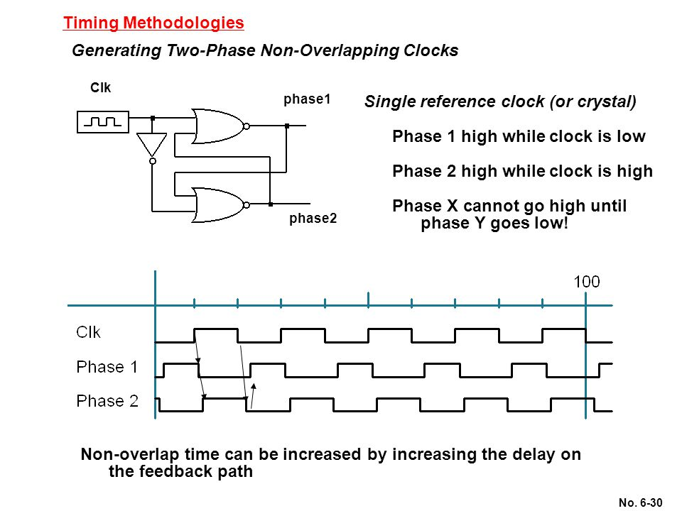 Generating Two-Phase Non-Overlapping Clocks