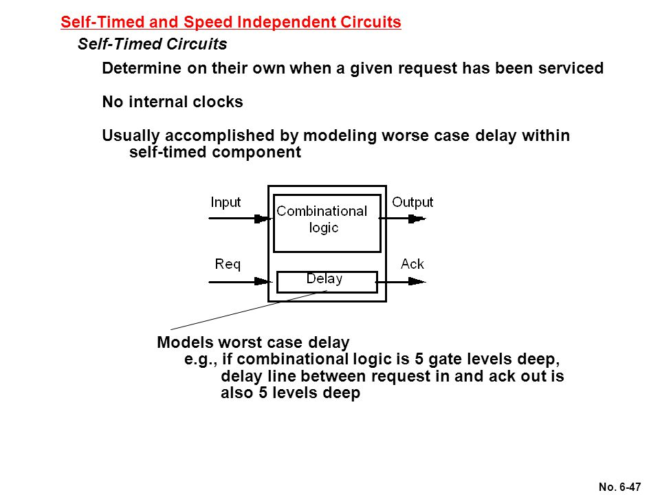 Self-Timed and Speed Independent Circuits