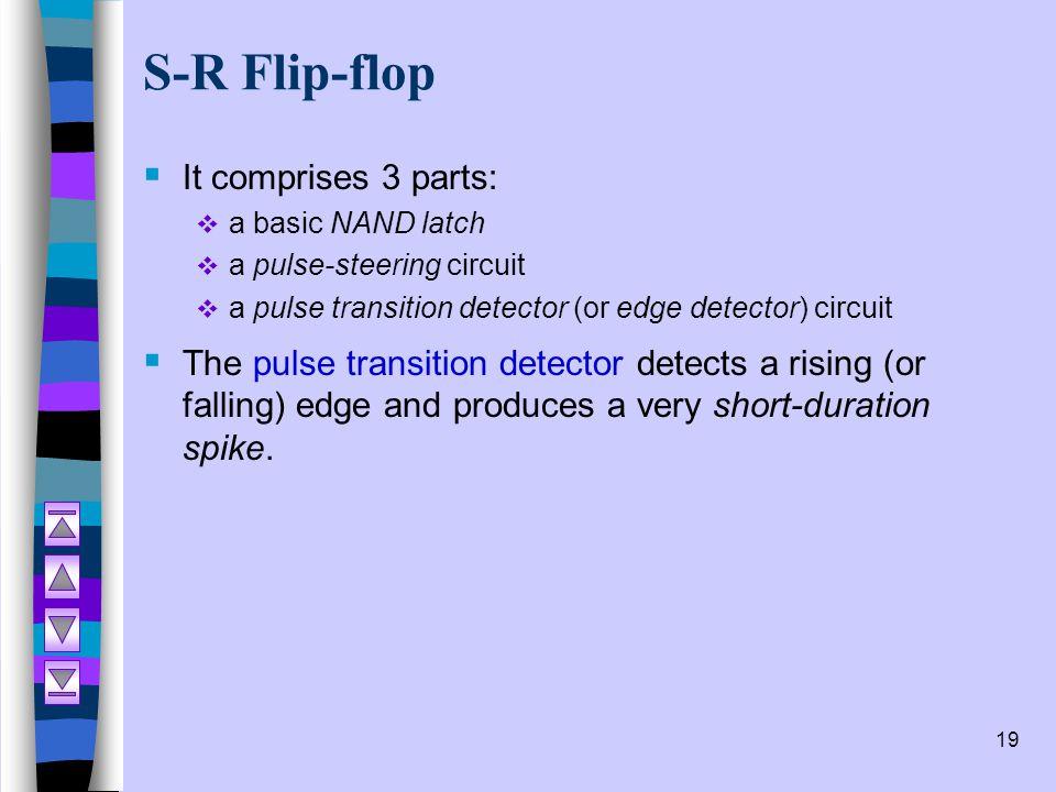 S-R Flip-flop It comprises 3 parts: