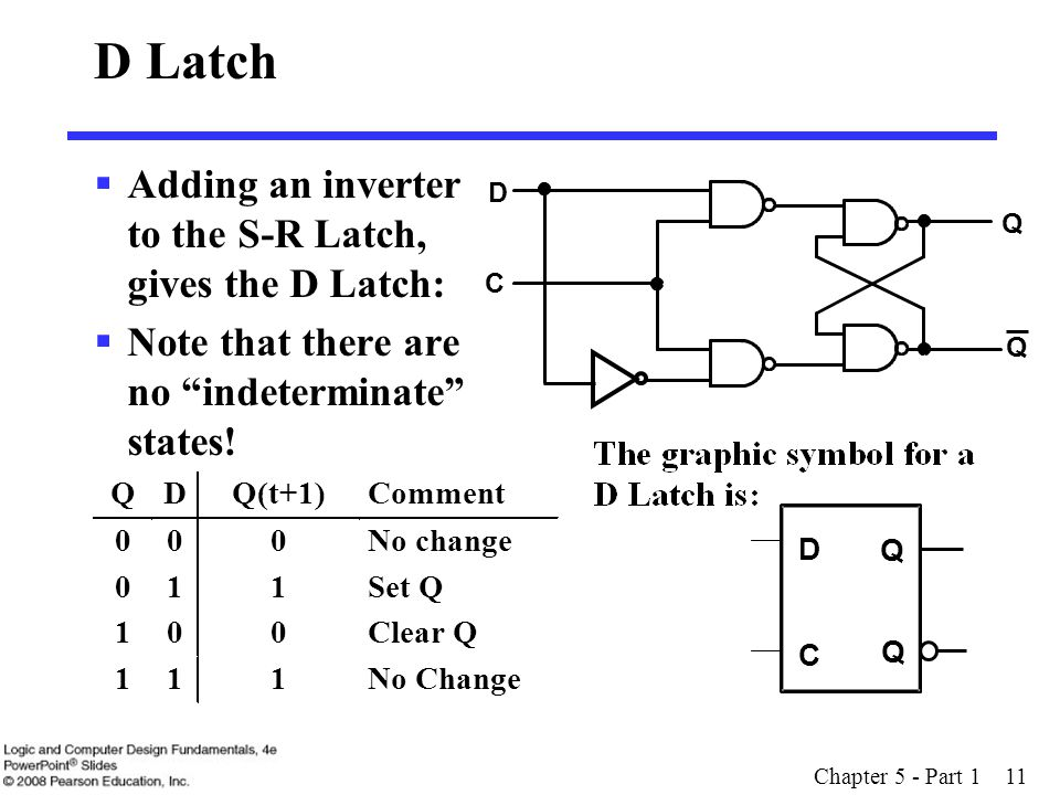 D Latch Adding an inverter to the S-R Latch, gives the D Latch: