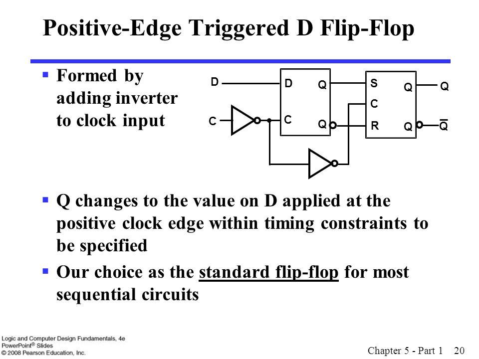 Positive-Edge Triggered D Flip-Flop